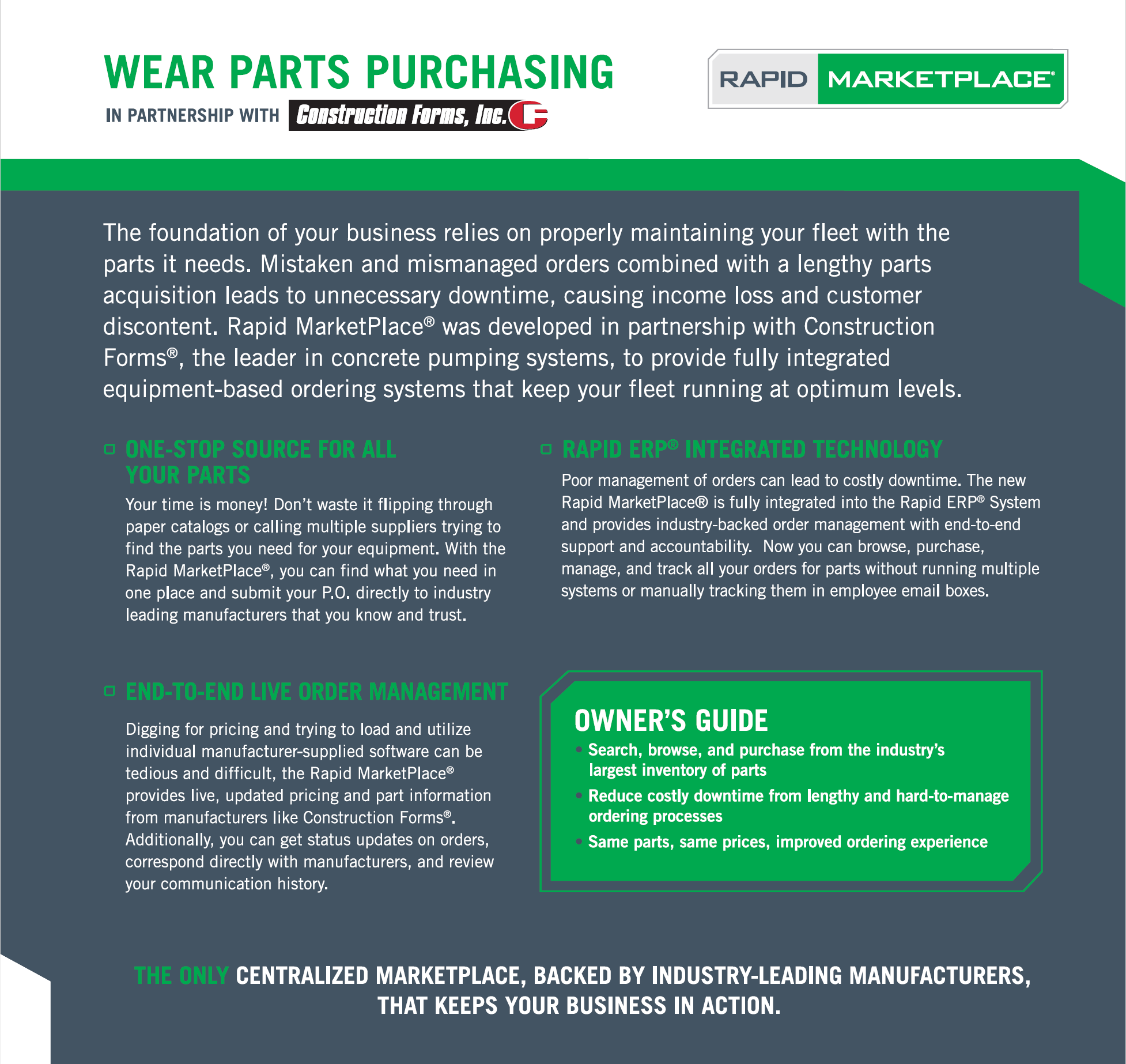 Rapid Marketplace - Wear Parts Purchasing